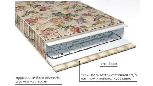 Поликоттон-рамка (Bonnel стандарт)